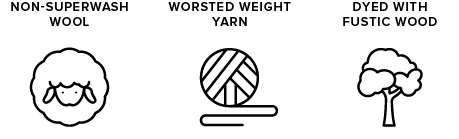 non-superwash wool icon of sheep, worsted weight yarn icon of yarn ball, dyed with fustic wood icon of a tree