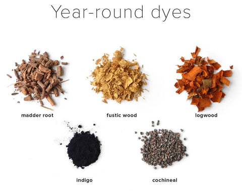 year-round dyes, natural dyeing, madder root, fustic wood, logwood, indigo, cochineal