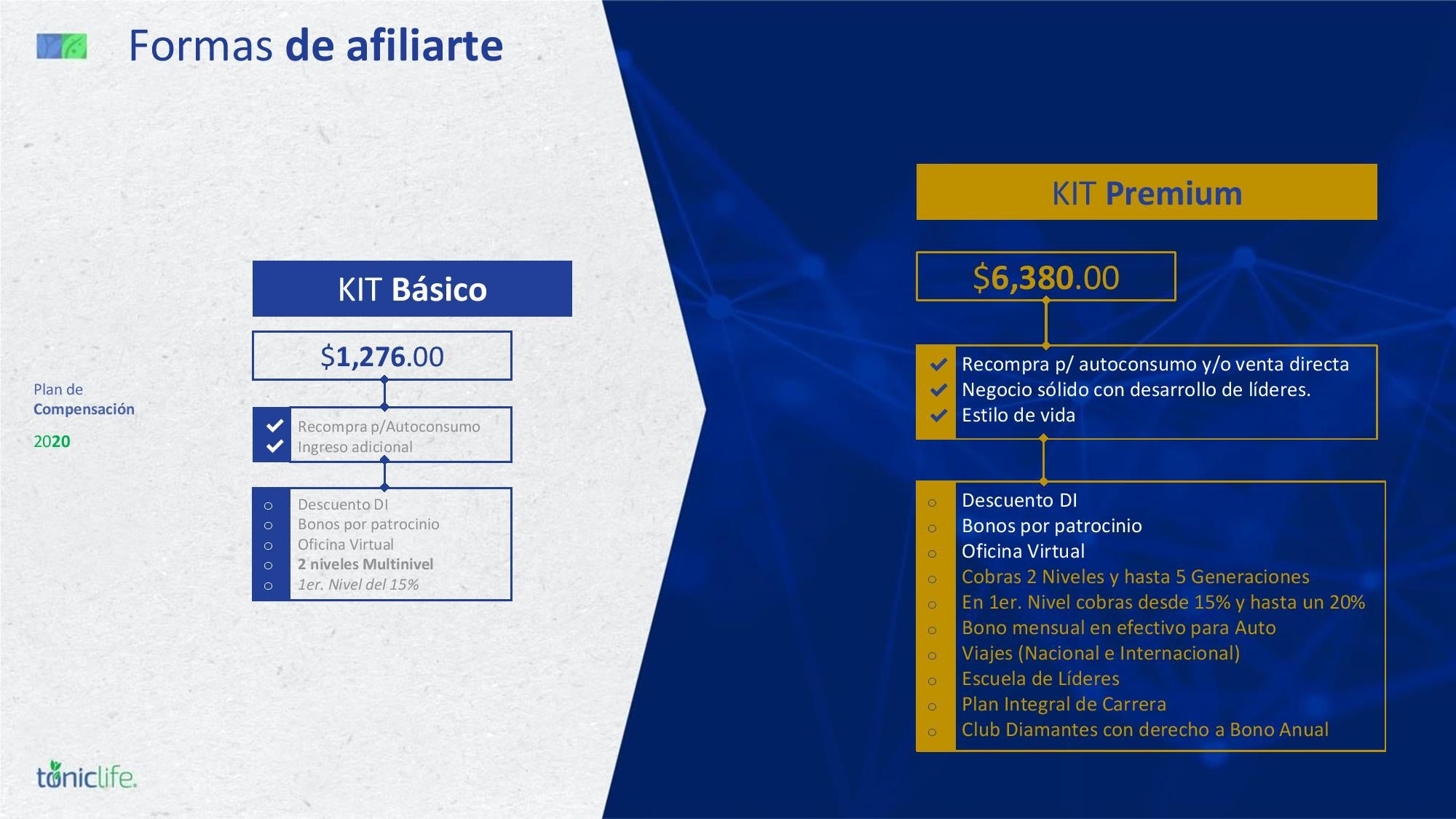 Kits de Inscripción Tonic Life 2020