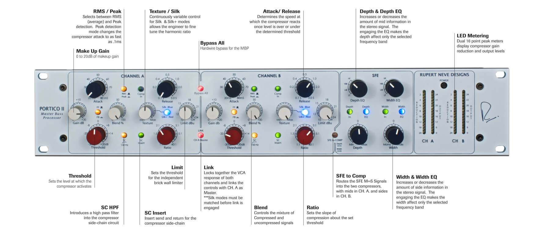 Rupert Neve Designs | Master Buss Processor | India | Bhalerao Enterprises