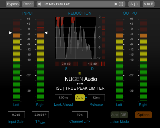 Audio Loudness Management India Uae Buy Audio Loudness