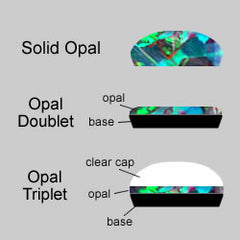 What are Opal Doublets & Triplets?