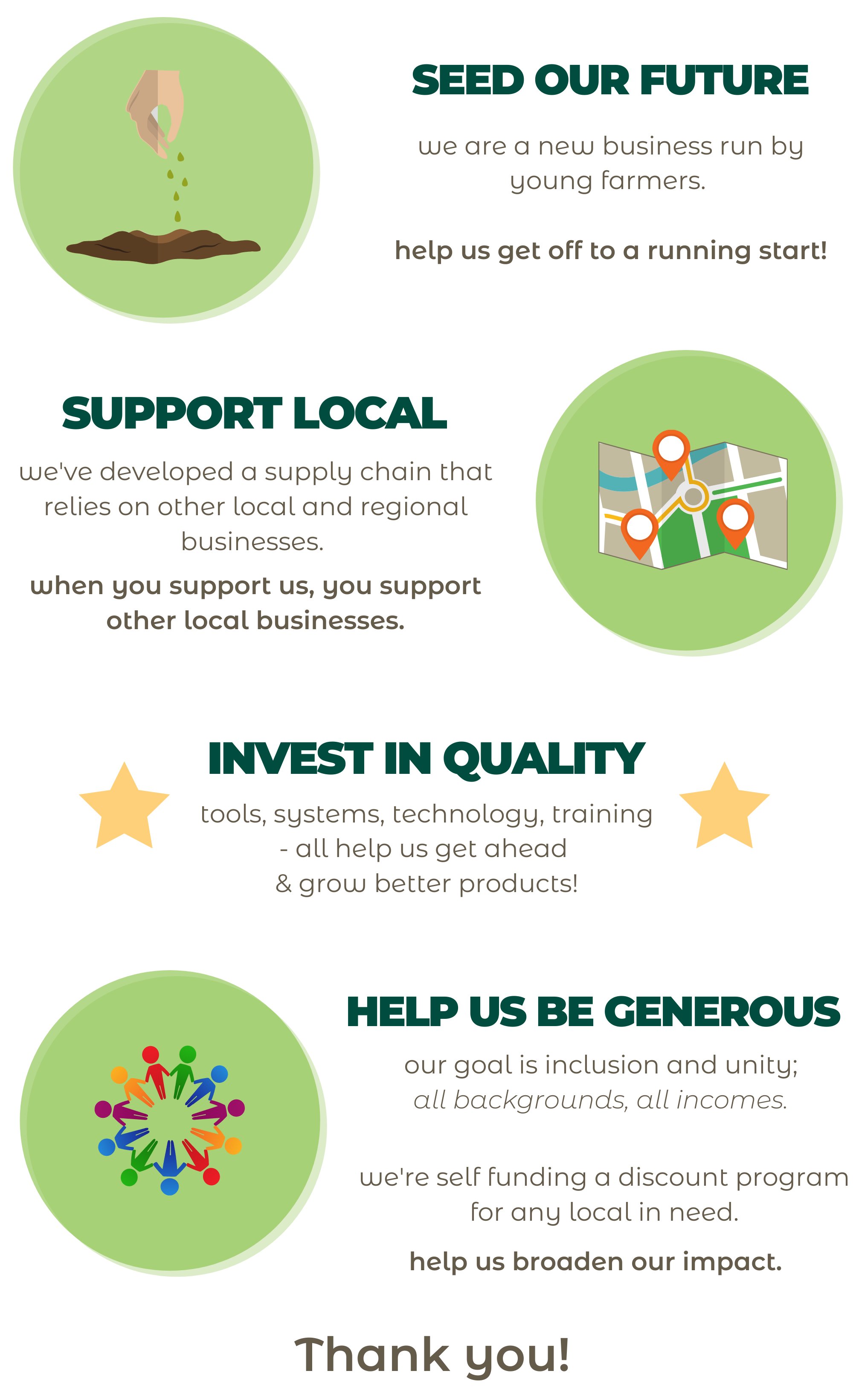 Your donations go towards our business - we supply from local, quality, and sustainable suppliers. Your donation helps us continue working with these suppliers and towards a healthier workplace for our employees!