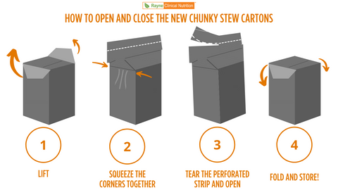 How to Open the New TetraPak Cartons