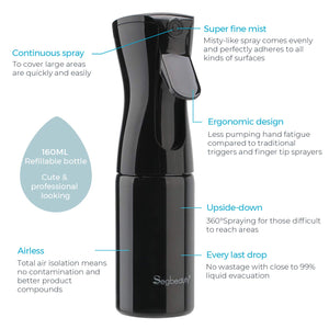 Hair Spray Bottle, Segbeauty 160ml Continuous Fine Mist Sprayer, 5.4oz Salon Spray Hair Mister, Empty Plastic Water Squirt Bottle for Curly Hair, Hair Cutting, Barber, Stylist, Cleaning, Plant
