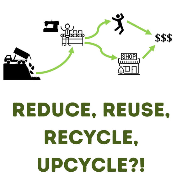 Reduce, Reuse, Recycle, Upcycle!?