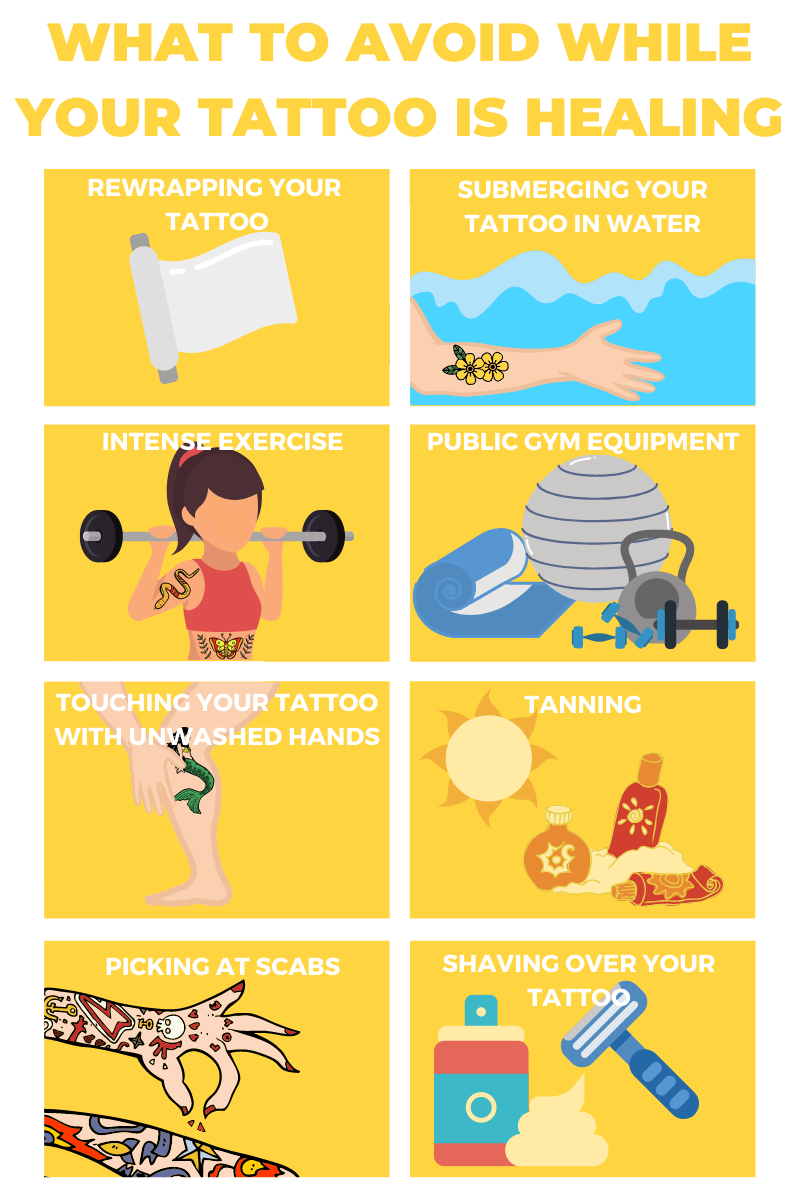 what to avoid while your tattoo is healing