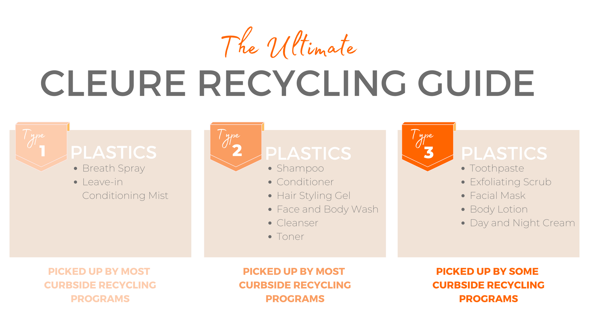 cosmetic bottle recycling guide