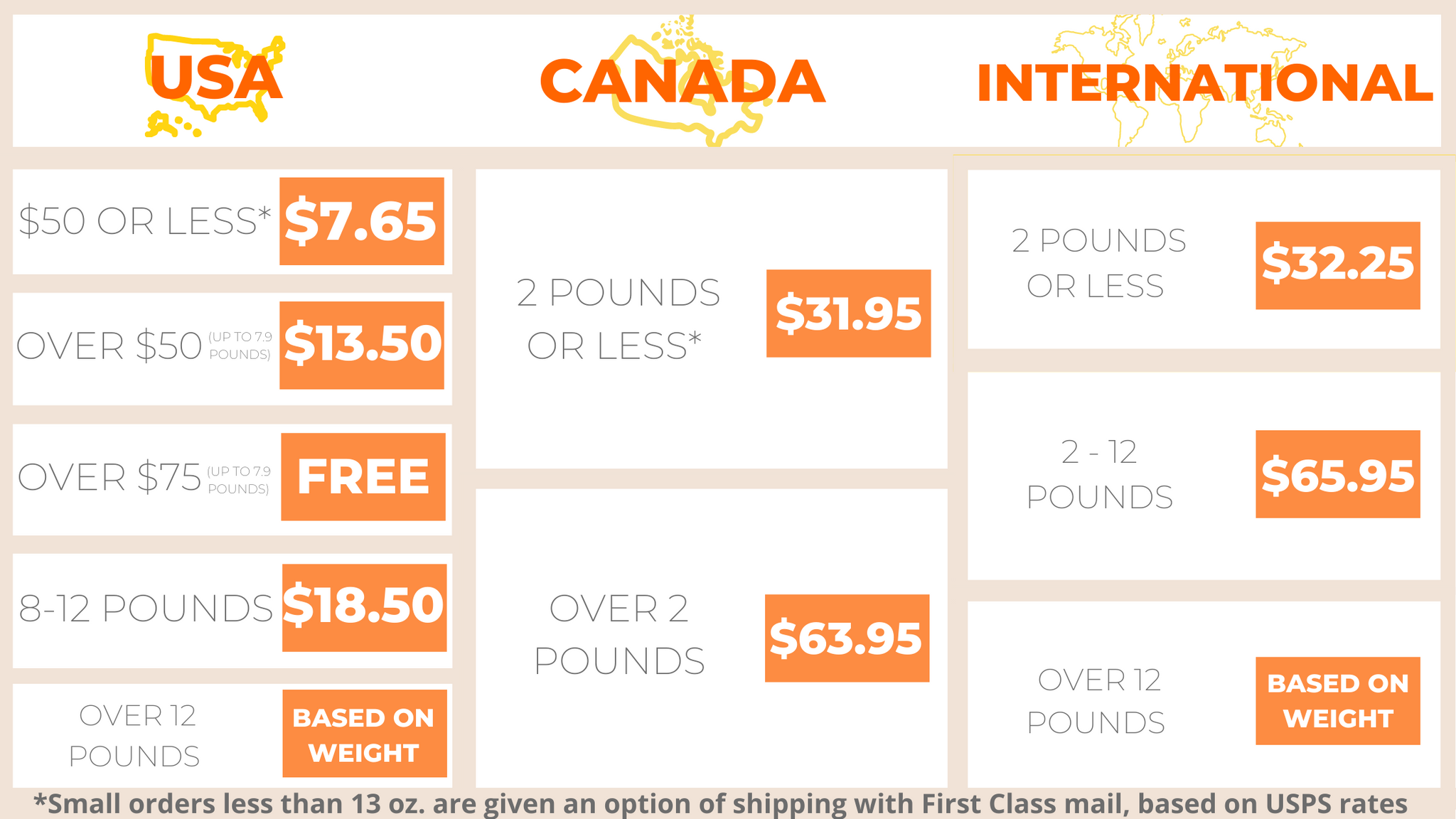 cleure shipping prices