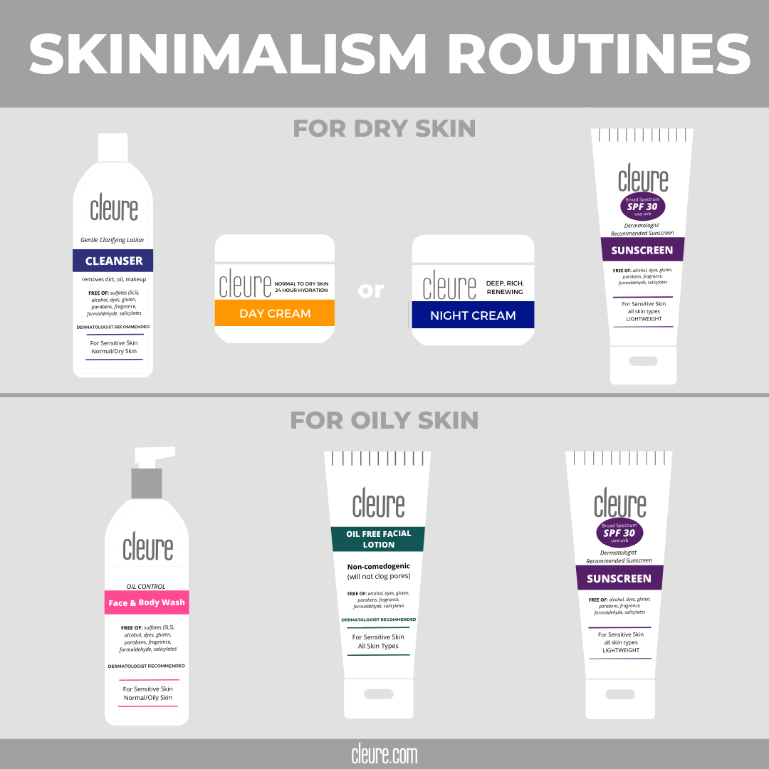 Skinimalism Routines for oily skin and dry skin