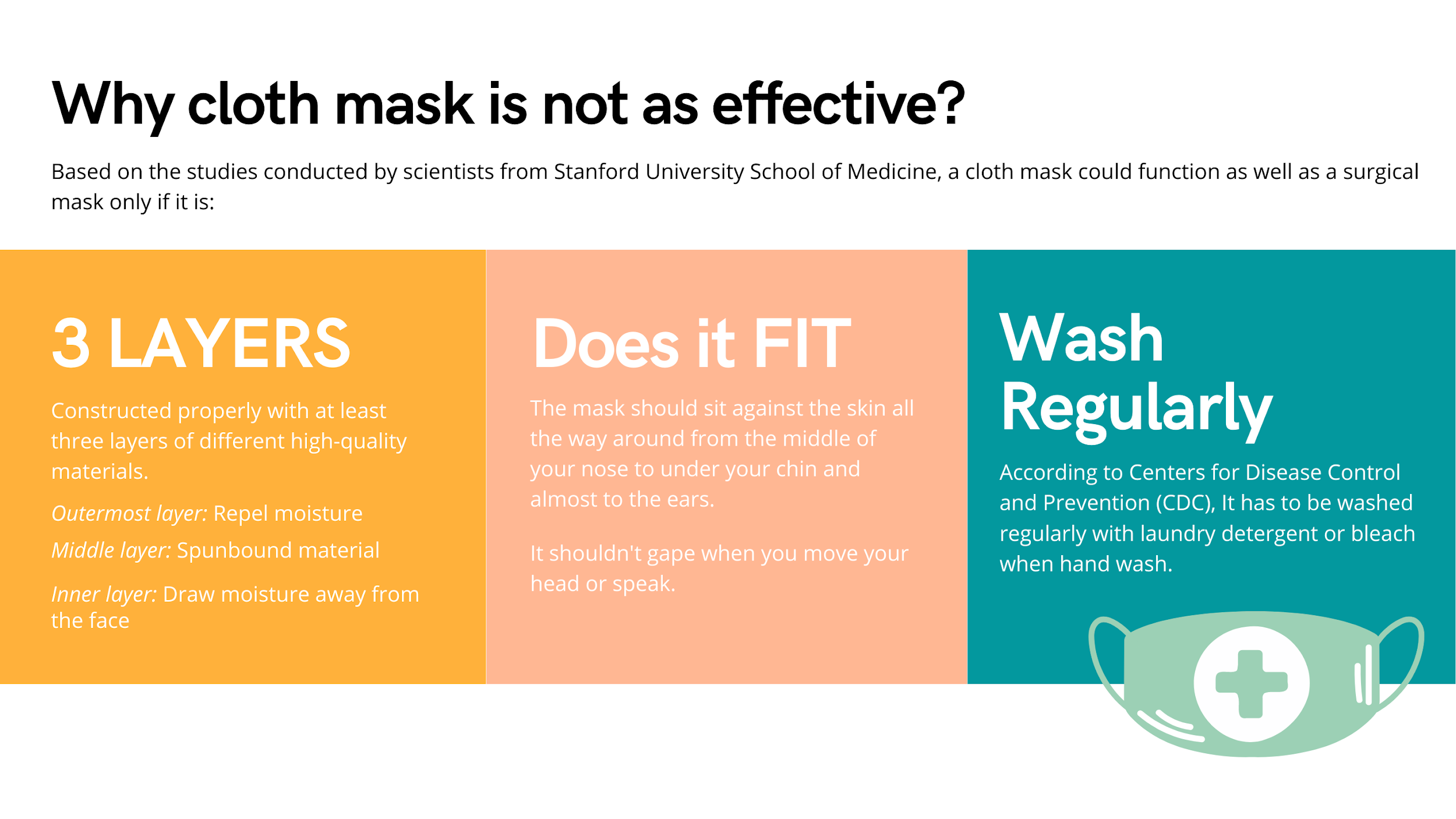 Why high quality disposable masks are more effective than cloth masks.
