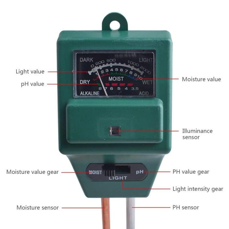 Soil moisture meter for plants