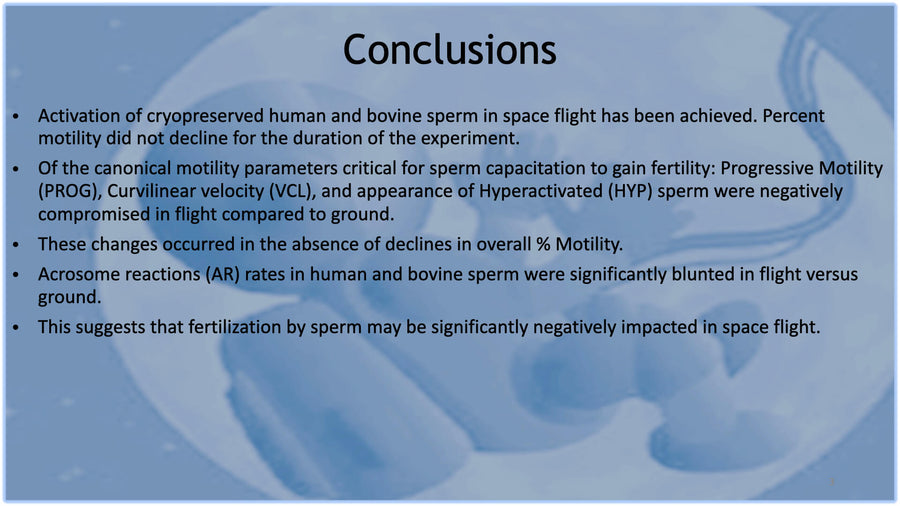Space Environment Significantly Alters Sperm Functions