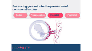 Precision Medicine in Reproduction: Time for Prediction and Prevention