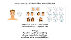 Using AI to Reduce Human Bias in Donor Selection