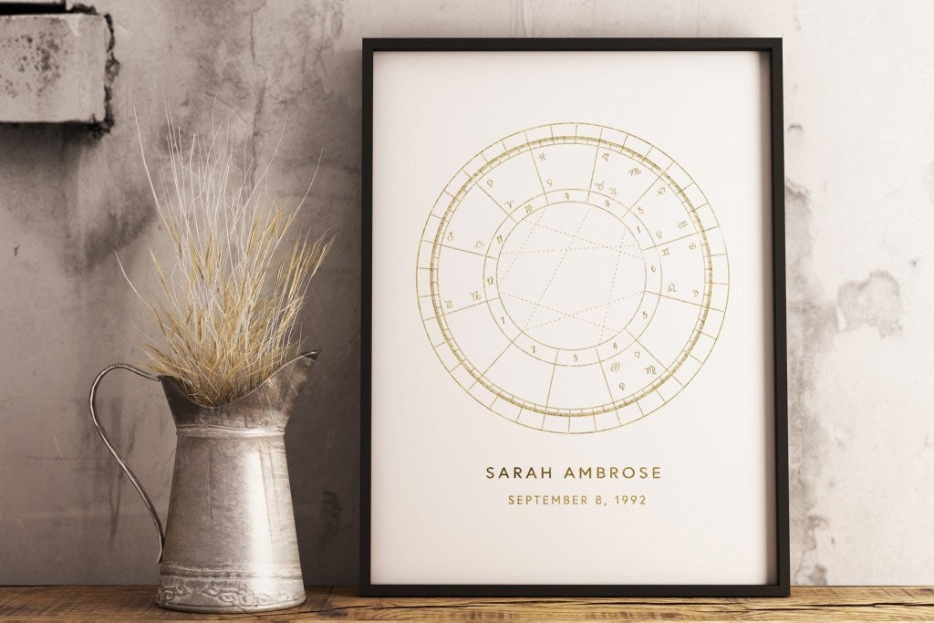 Gold BirthChart_AstrologyVectorSet & Birth Chart _ The Gypsy Goddess - Diane Pascual