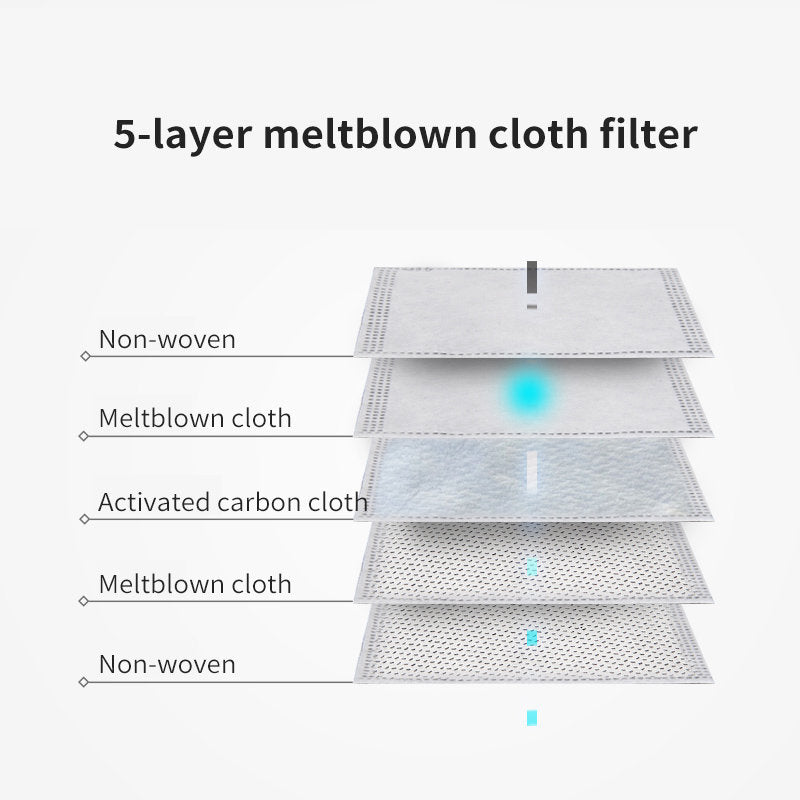Children's Size PM 2.5 Filters, Kids PM 2.5 Replacement Filters, 5 Layer Filter for Face Masks