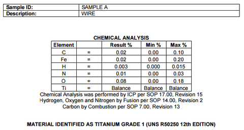 Grade 1 Titanium report for SOURCEvapes dabbing tools