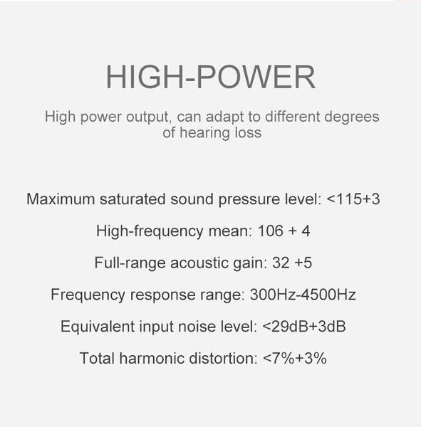 Invisible Mini Rechargeable Digital Hearing Aid