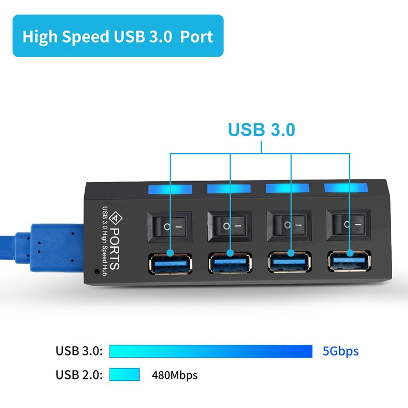 USB 3.0 Hub Unpowered Multi-Switch