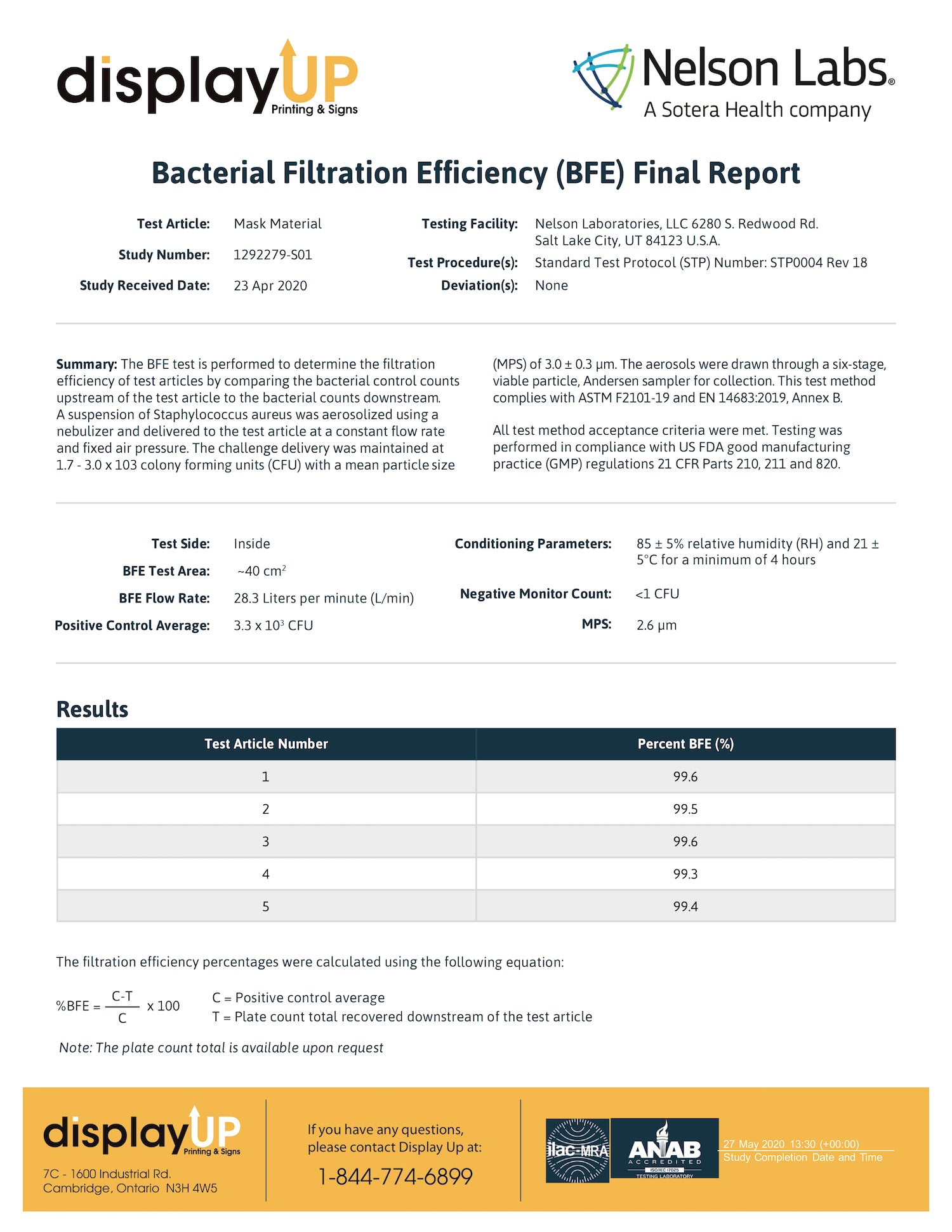 Mask Filter BFE Test Results