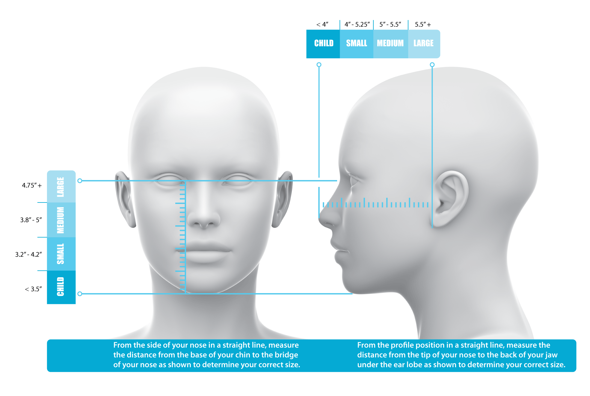 Mask Sizing Measurements