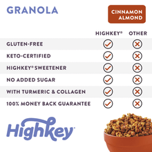 Load image into Gallery viewer, [代購產品] ✨HighKey 靚Nuts Granola✨