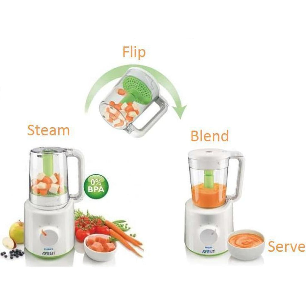 Philips Avent Combined Steamer and Blender SCF870-20