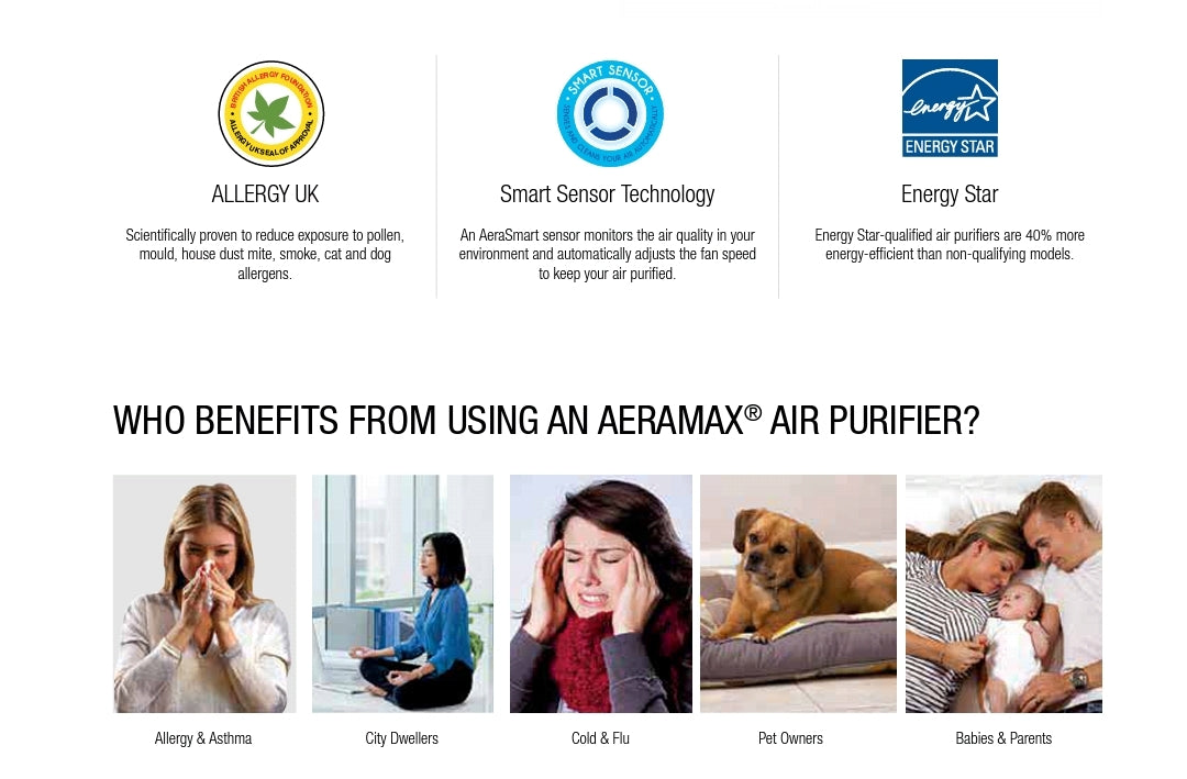 Air Purifiers - Bigoffice.co.za