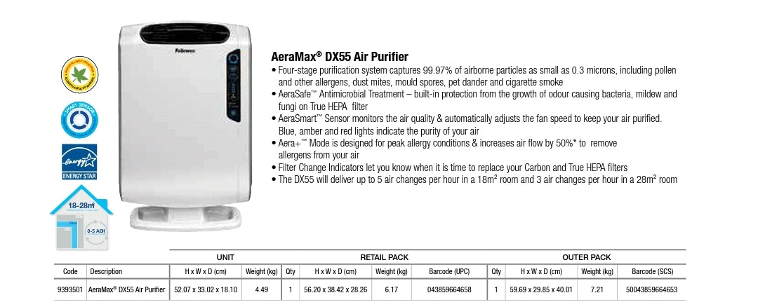 Fellowes Aeramax DX55 Air Purifier - Bigoffice.co.za
