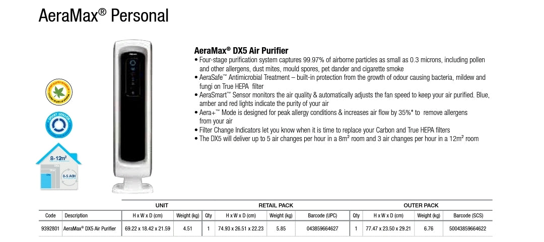 Fellowes Aeramax DX5 Air Purifier - Bigoffice.co.za