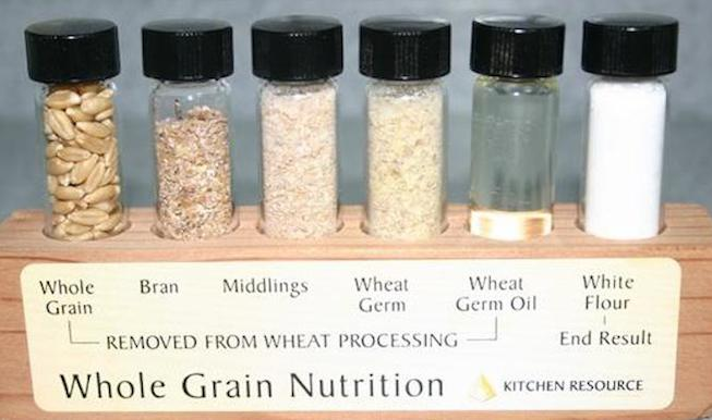 Breakdown of whole grain components in modern milling