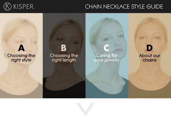 chain style guide