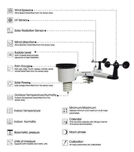 "Tesa WS-2980c PRO TESA Prof 7"" Colour WIFI Weather Station"