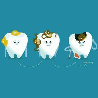 8 Reasons Why Tooth Decay Happens