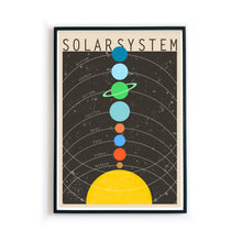Load image into Gallery viewer, Solarsystem Poster
