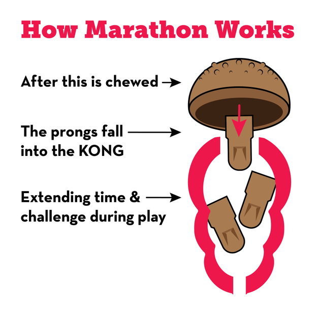 KONG MARATHON MEDIUM CHICKEN X 2