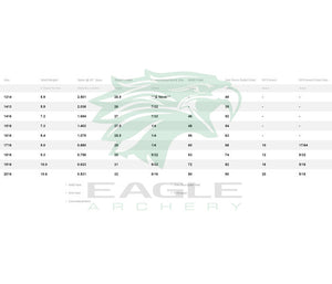 Easton Jazz arrow shaft xx75 spine chart