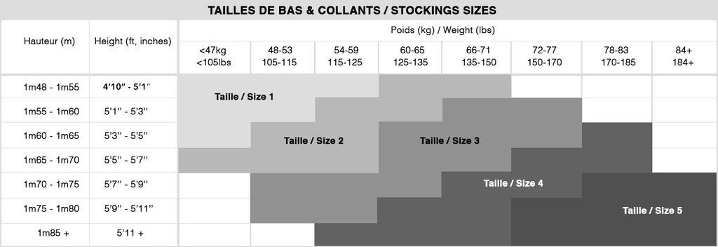 Maison Close Hosiery Size Guide