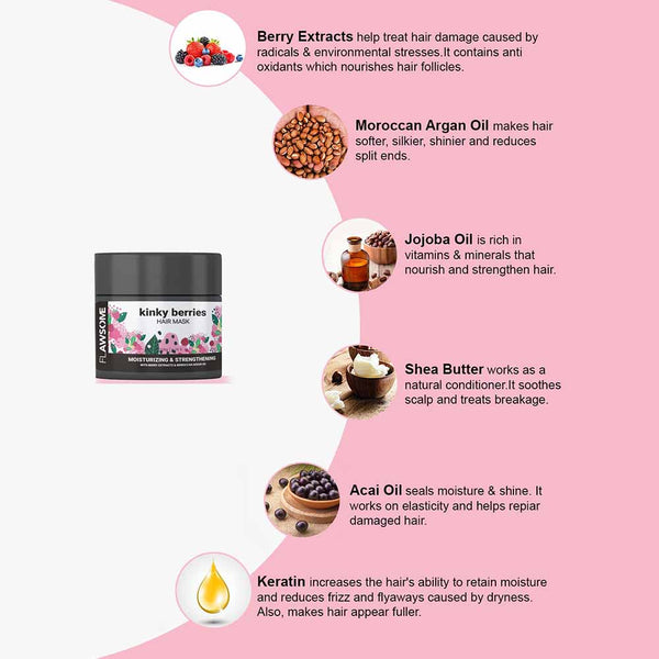 Kinky Berries Hair Mask