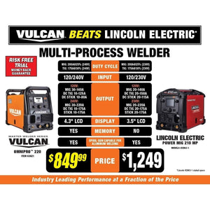 Vulcan OmniPro 220 Multiprocess Welder with 120/240 Volt Input