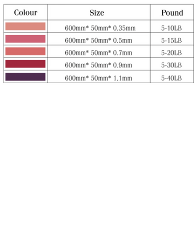 Resistance band size and col info