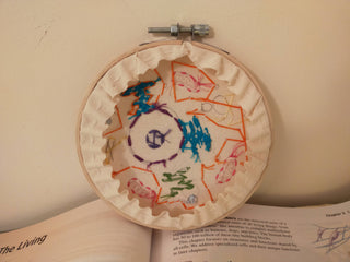 Animal Cell Handmade Embroidery Hoop Art