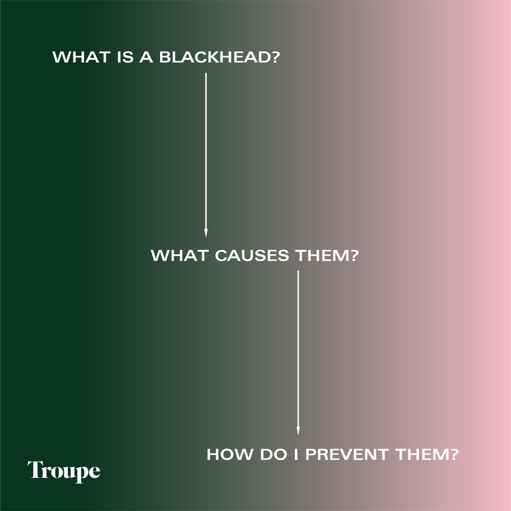 Everything You Need To Know About Blackheads