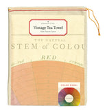 Colour Wheel Tea Towel