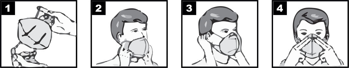 How to use PPE face masks