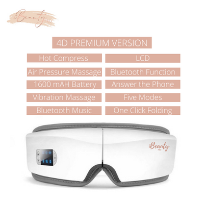 Intelligent Eye Massager - iBeauty Pro