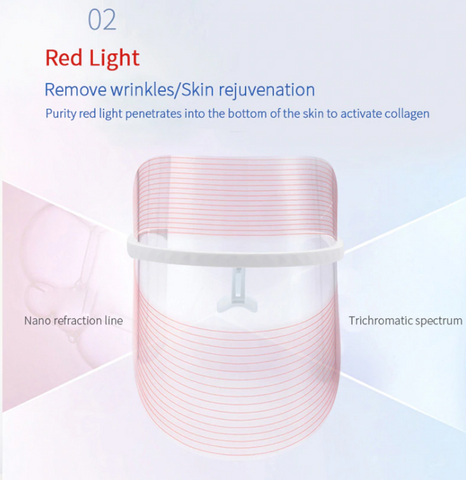 LED Face Therapy Mask red light wavelength