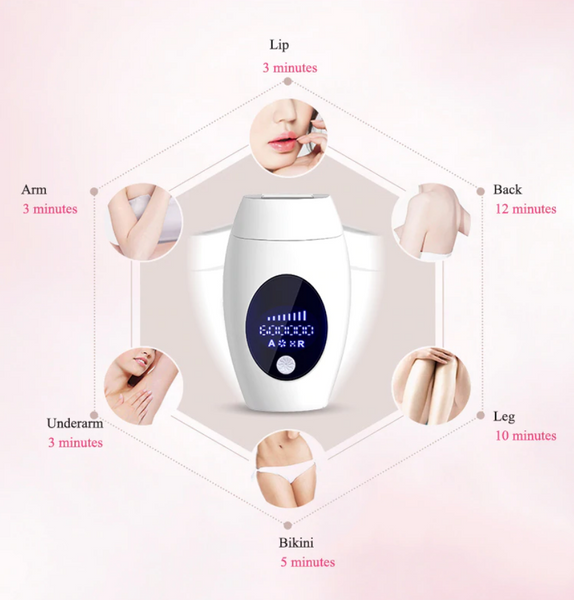 Laser hair removal tool time guide and where to use on the body