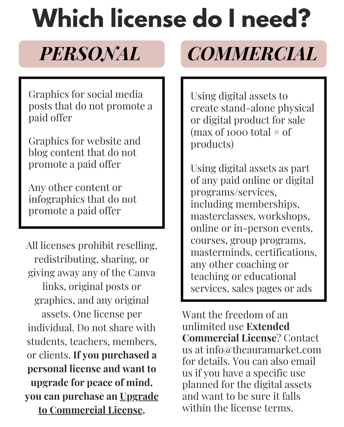 the-aura-market-digital-product-terms-and-conditions